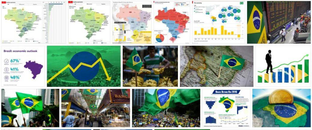Paraíba, Brazil Economy